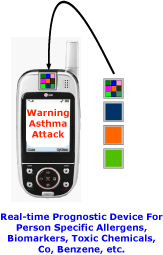 Imagine Your Cell Phone Warning You Of Dangers Cell